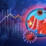 crescimento da economia da China