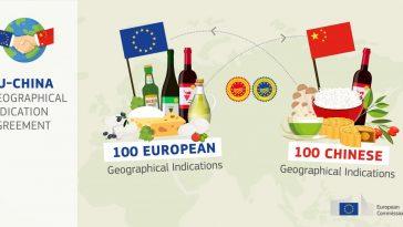 Acordo União Europeia China
