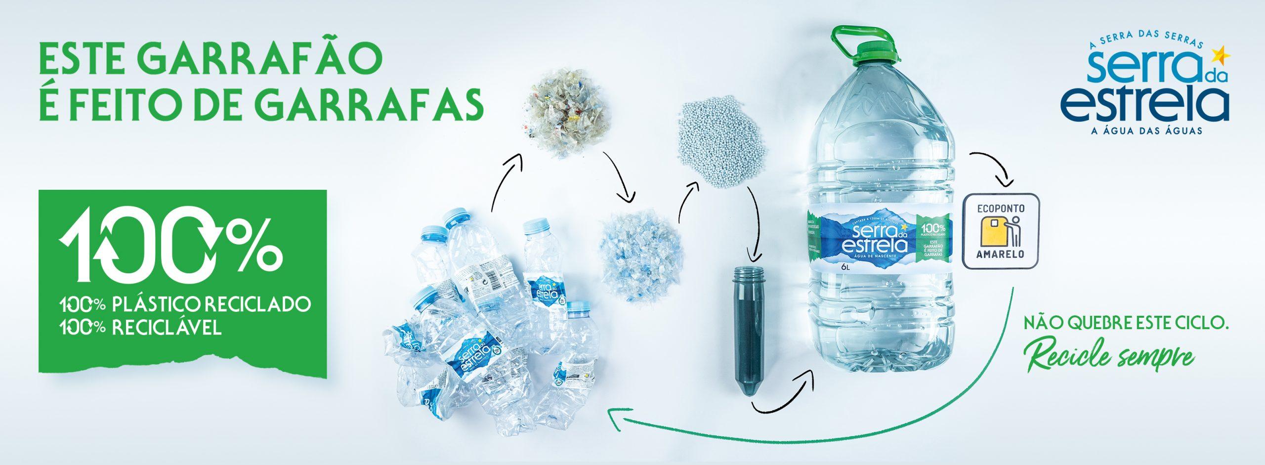 Água Serra da Estrela lança primeiro garrafão feito de plástico 100%  reciclado - Grande Consumo